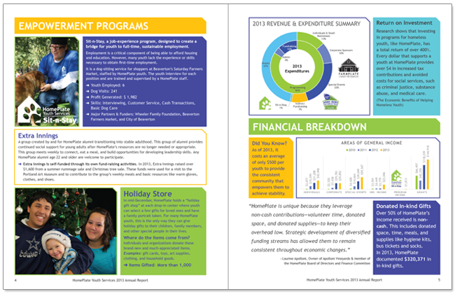 HPYS-Annual-Report-2