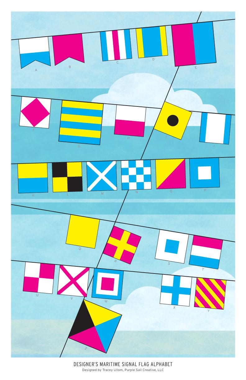 Designers Maritime Signal Flag Alphabet